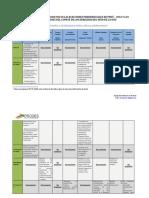 Elecciones PERÚ 2016 Salud 17Feb2016 PDF