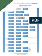 DIAGRAMA ISO 22301