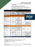 Albany USDO Module 2 PUBLIC DRAFT Parking Minimums Clip