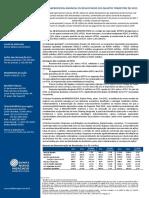 Dados Econ?mico-Financeiros - Press-release referente ao 4T15
