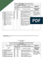 Informe Para La Junta de Curso 2015-2016 (1)