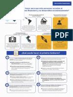 Inclusión financiera [Infografía]