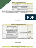 Compendio de 37 Propuestas de Gobierno presentadas por el Dr Ricardo Rossello hasta 2-18-2016