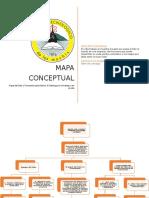 mapa conceptual del papel del lider
