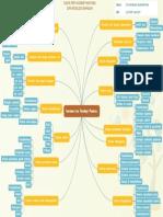 Peta konsep anfisman