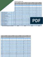 Statistica Concursuri Adm INM 2005-2015 - Universitati