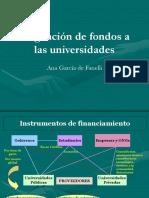 Asignacion de Fondos 2015 Universidad Argentina