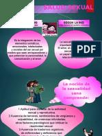 Salud Sexual y Reproductiva Segun Genero