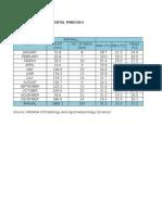 Calapan city Climatological data 2014