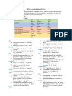 When to Use Prepositions