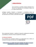 15 A CONFIGURACION ELECTRONICA 1.pdf