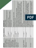 6. PN3.pdf