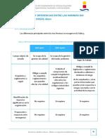 6.- Similitudes y Diferencias Entre Las Normas ISO 9001, IsO 14001 y OHSAS 18001 (1)