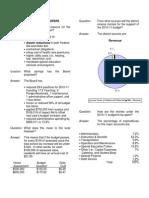 2009-10 Budget Questions