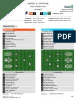 2015-16 Sampdoria Sassuolo Report