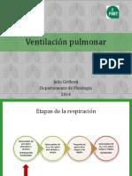 Ventilación pulmonar_0
