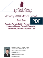 S.F. East Bay Real Estate Market Report