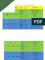 DESCRIPCION DE LAS CARACTERISTICAS DE LAS BATERIAS DE PRODUCCIONEX LOTE VI.docx