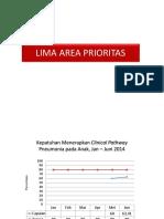 Presentasi_PMKP