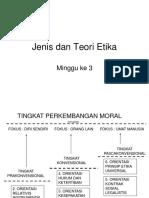 Minggu 3 Jenis Etika Mahasiswa