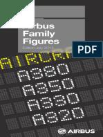 Airbus Jul15