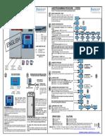 Micelect Technical Manual LM3D STD Din Ver 01.2004