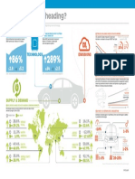 IHS Where is the Car Heading Infographic 8013 220491110915583632