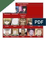 Npc - Personagens não jogadores de Hunter x Hunter RPG de Mesa