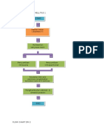 Flow Chart Dibetes Mellitus