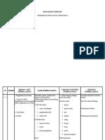 Rancangan Pengajaran Tahunan Tingkatan 3 PSV
