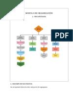Modulo de Organización_final