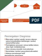 Patofisiologi Dan Penegakan Diagnosa Trikotilomania