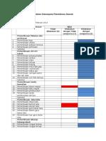 Contoh Checklist Pemeriksaan Jenazah