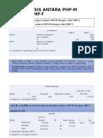 Uji Hipotesis Antara PHP-m Dengan DMF-t