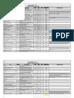 risk management register - template - register-2