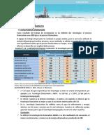 5.Informe Final de Urea