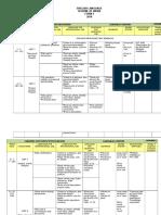 Form 3 Scheme of Work 2016.docx