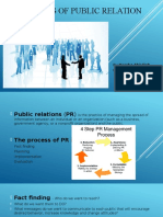 Process of Public Relation