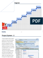 SAP SystemProject System helps you manage the project through its entire life cycle