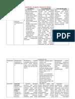 110414892-Daftar-Golongan-Antibiotik-Tugas-Mikrobiologi.docx