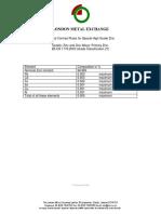 LME High Grade Zinc.pdf