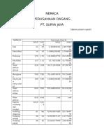 Contoh Laporan Keuangan Mk 1