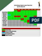 FGB Attendance Register