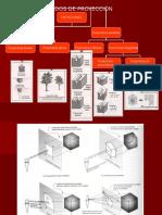DIB. TECNICO - 1ra Clase de Proyecciones