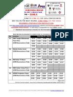 5 Mbbc 2016 Screening Results Zone e