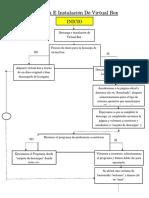 Diagrama-de-flujo-2-DESCARGA-E-INSTALACION-DE-VIRTUAL-BOX.docx