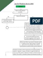 Diagrama-de-flujo-1-INSTALACION-DE-WINDOWS-SERVER-2003.docx