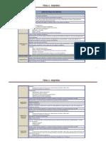 Esquema Órganos de La Administración Central y Periférica _AGE