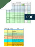 Matriz de Aspectos e Impactos Ambientales INTERPORYECTOS SAS
