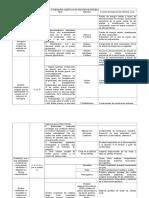 Compuestos orgánicos de importancia biológica.doc